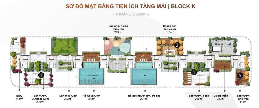 căn hộ đào trí quận 7, dự án panomax river villa, chung cư đào trí quận 7, mua bán căn hộ đào trí, căn hộ panomax quận 7