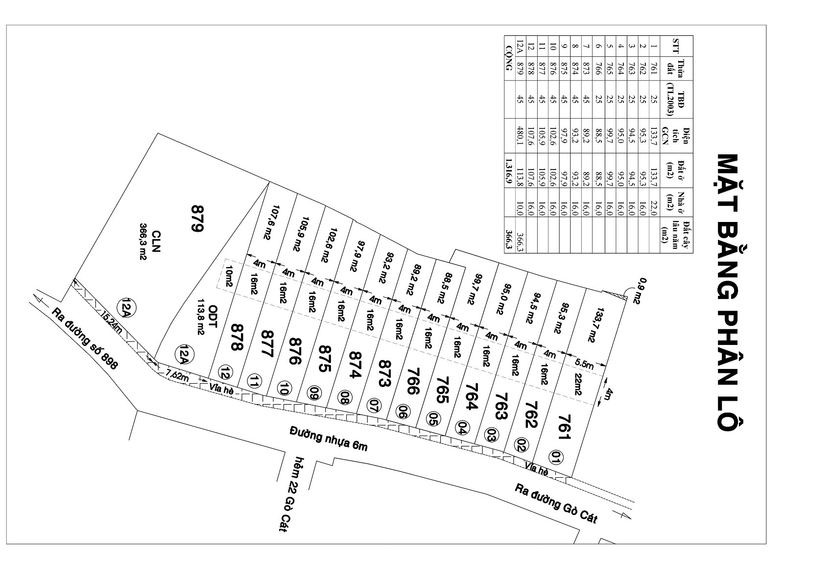 Giá đất nền quận 9 hiện nay, đất nền gò cát phú hữu, đất nền trường lưu quận 9, đất nền sổ đỏ quận 9, đất vườn quận 9